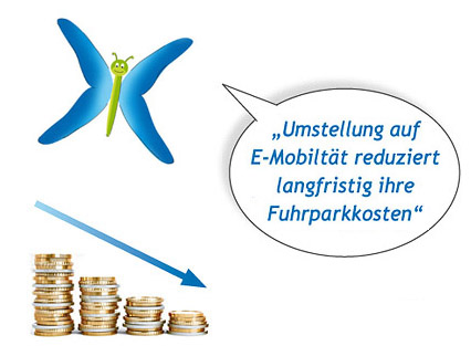 Planung Elektromobiltät für Firmen